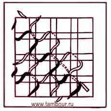Обвивание строчевой сетки - www.tambour.ru