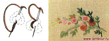 Спираль рококо - www.tambour.ru