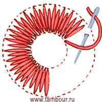 Владимирская гладь. Направление стежков - www.tambour.ru