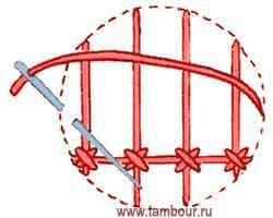 Владимирская гладь. Прикрепки в сетке - www.tambour.ru