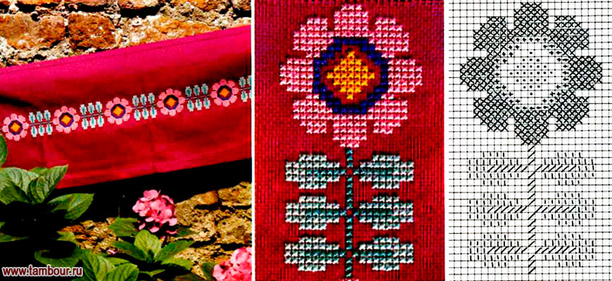 Вышивка цветочным орнаментом