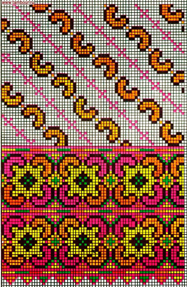 Значение символов в вышивке